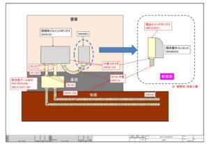 裏庭電気配管イメージ図面